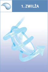 Hydroksypropyl methylceluloza (HPMC) - soczewki kontaktowe