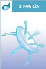 Glikol polietylenowy (PEG) - soczewki kontaktowe