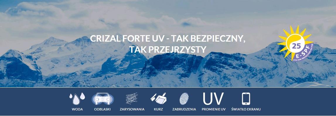 Crizal Forte UV - Tak bezpieczny, tak przejrzysty (woda, odblaski, zarysowania, kurz, zabrudzenia, promienie UV, światło ekranu) - Dostępne w Optique.pl